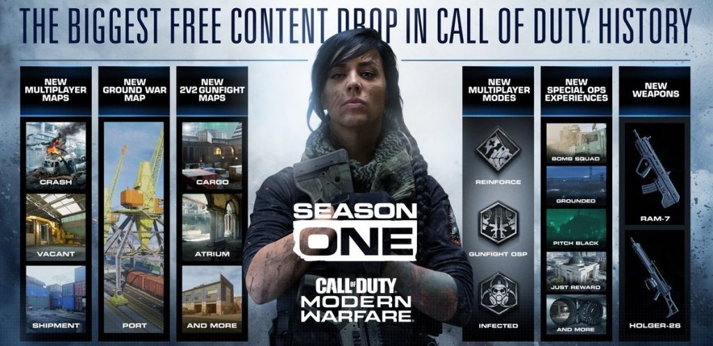 Top 10 Pros and Cons of Call of Duty: Modern Warfare (2019) Season One