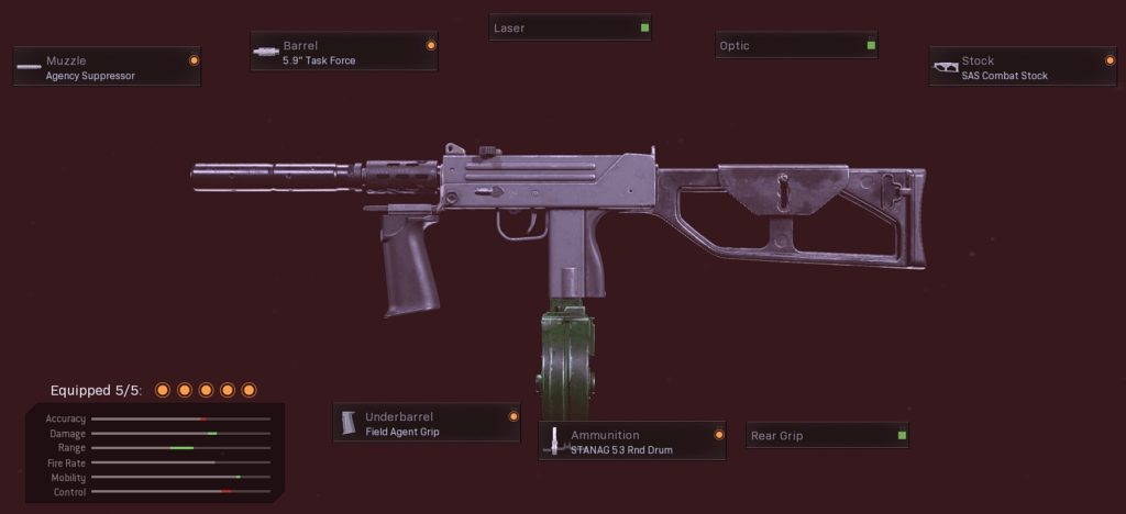 Top 10 Call of Duty Warzone Weapons That Fry - MAC-10