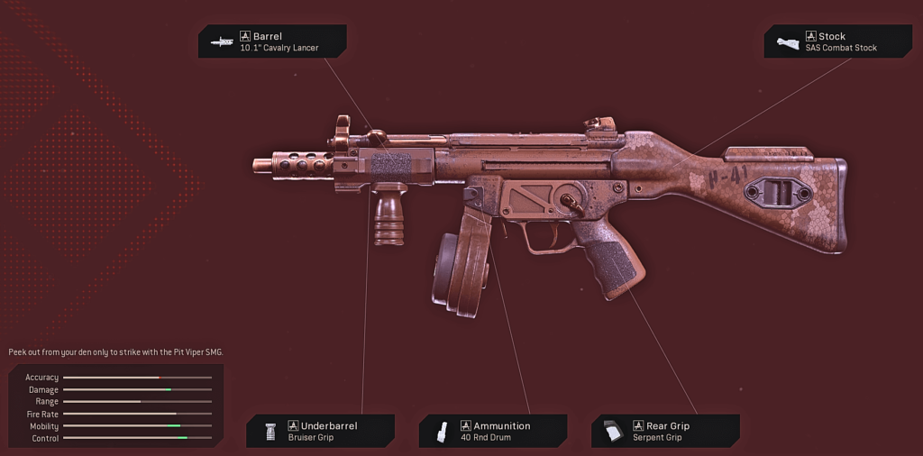 Top 10 Best Cold War MP5 Blueprints in Warzone - Pit Viper