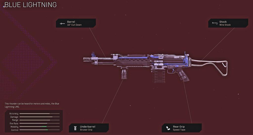 Top 10 Best Stoner 63 Blueprints in Warzone - Blue Lightning