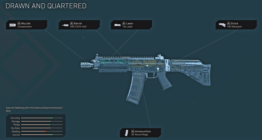 Top 10 Best Grau 5.56 Blueprints in Warzone - Drawn and Quartered