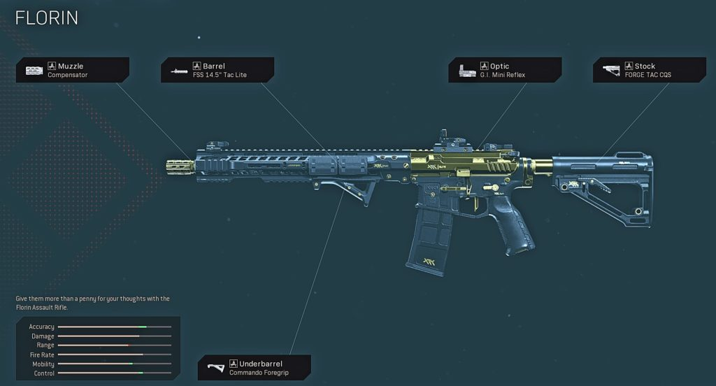 Top 10 Best M4A1 Blueprints in Warzone - Florin