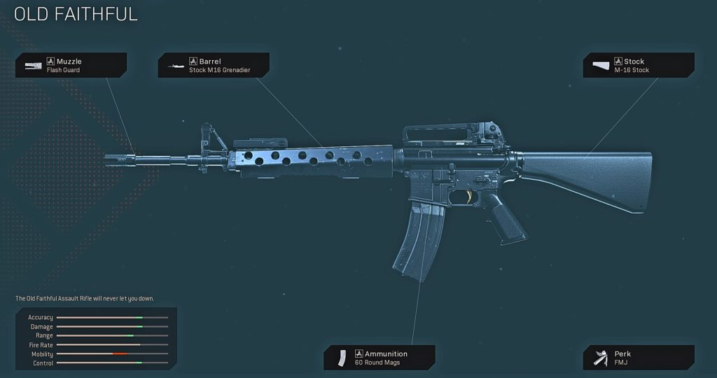 Top 10 Best M4A1 Blueprints in Warzone - Old Faithful