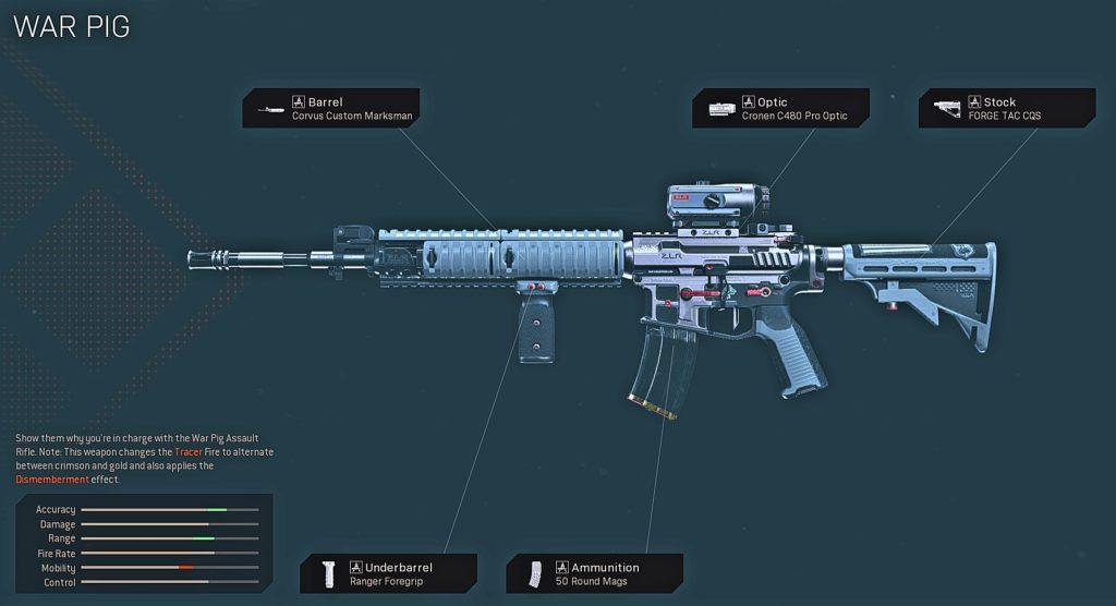 Top 10 Best M4A1 Blueprints in Warzone - War Pig
